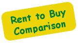 rent to buy home comparison